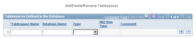 no-tablespaces-defined.png